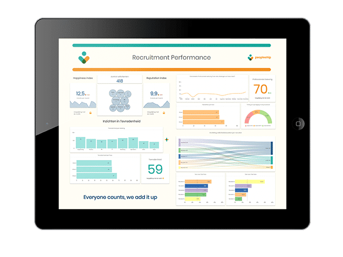 Recruitment performance / My Entry dashboard